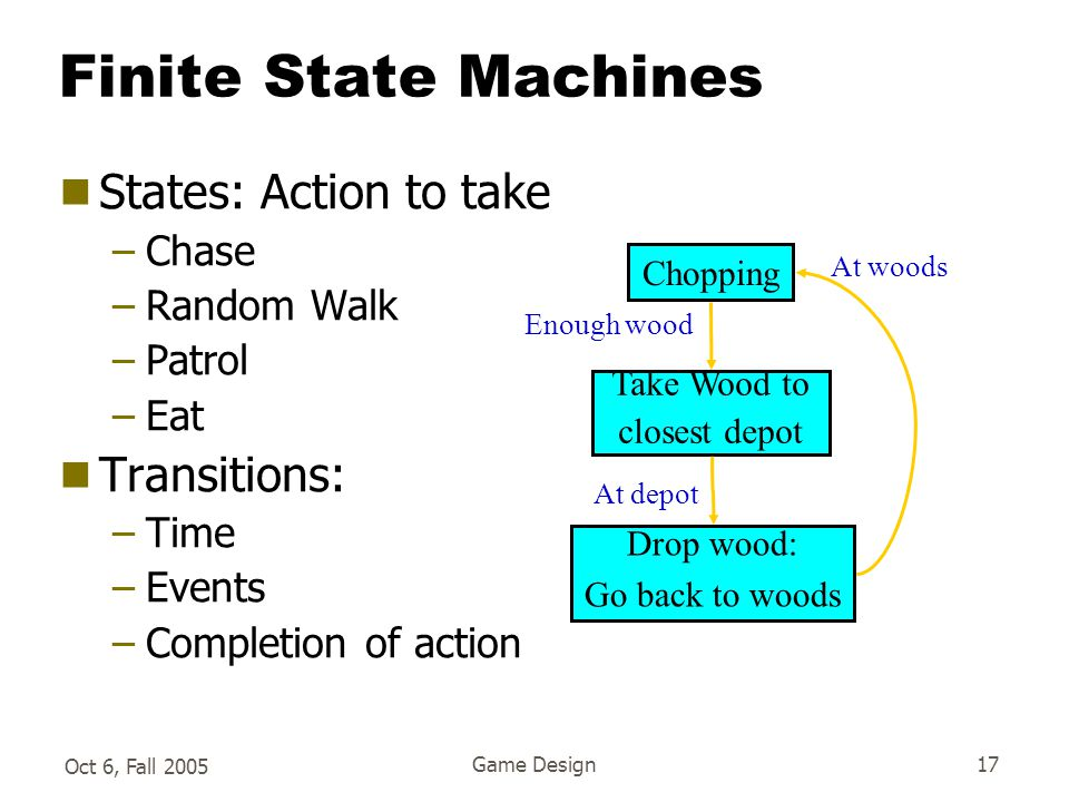 Oct 6, Fall 2005 Game Design17 Finite State Machines  States: Action to take –Chase –Random Walk –Patrol –Eat  Transitions: –Time –Events –Completion of action Chopping Take Wood to closest depot Enough wood Drop wood: Go back to woods At depot At woods