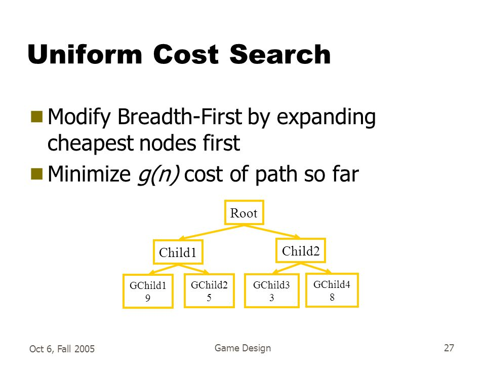 Oct 6, Fall 2005 Game Design27 Uniform Cost Search  Modify Breadth-First by expanding cheapest nodes first  Minimize g(n) cost of path so far Root Child1 Child2 GChild1 9 GChild2 5 GChild3 3 GChild4 8