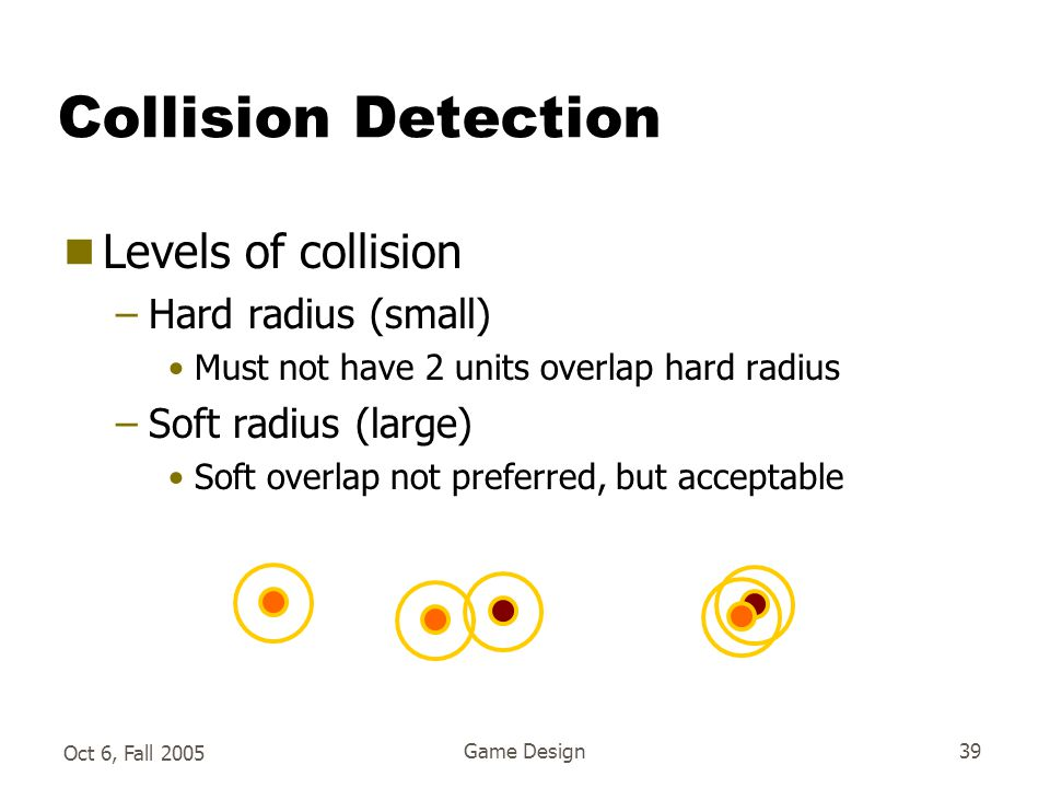 Oct 6, Fall 2005 Game Design39 Collision Detection  Levels of collision –Hard radius (small) Must not have 2 units overlap hard radius –Soft radius (large) Soft overlap not preferred, but acceptable