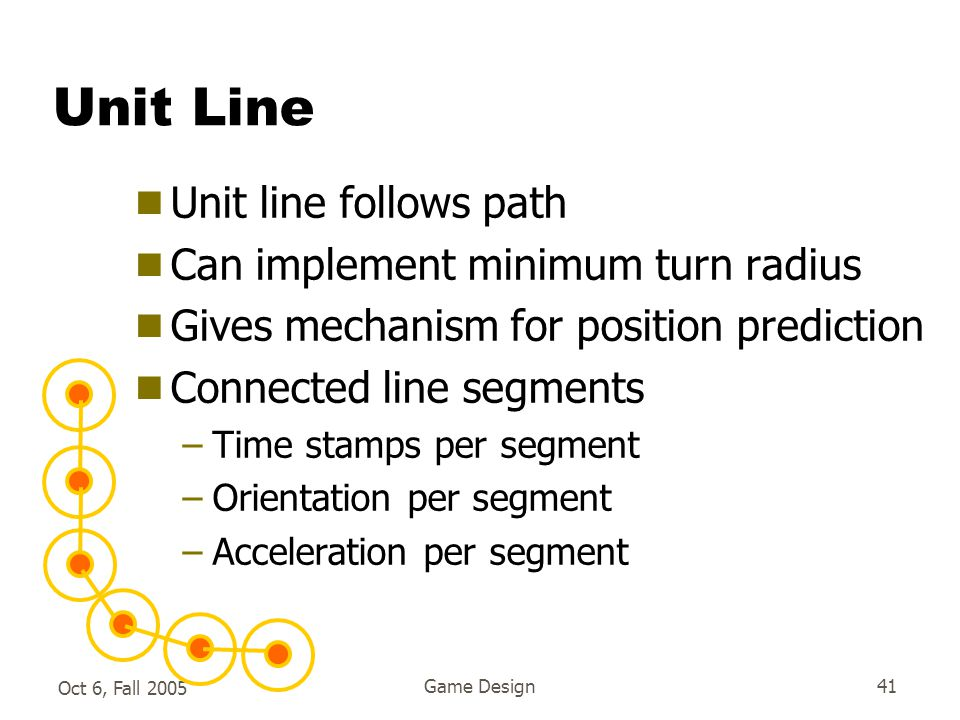 Oct 6, Fall 2005 Game Design41 Unit Line  Unit line follows path  Can implement minimum turn radius  Gives mechanism for position prediction  Connected line segments –Time stamps per segment –Orientation per segment –Acceleration per segment