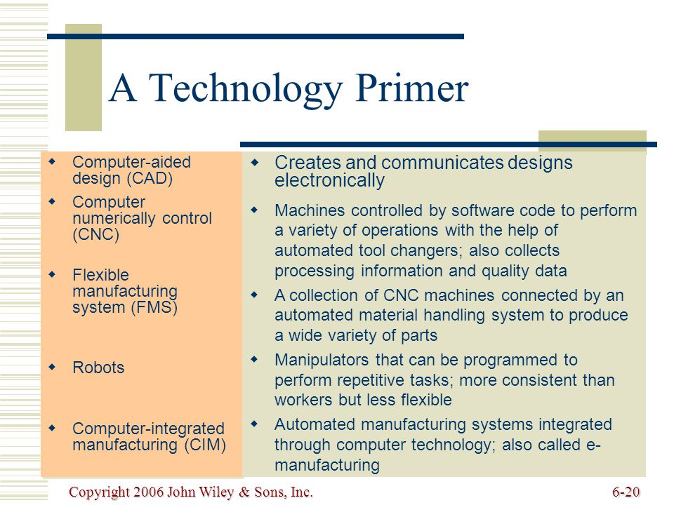 Copyright 2006 John Wiley & Sons, Inc.6-20 A Technology Primer   Computer-aided design (CAD)   Computer numerically control (CNC)   Flexible manufacturing system (FMS)   Robots   Computer-integrated manufacturing (CIM)   Computer-aided design (CAD)   Computer numerically control (CNC)   Flexible manufacturing system (FMS)   Robots   Computer-integrated manufacturing (CIM)  Creates and communicates designs electronically  Machines controlled by software code to perform a variety of operations with the help of automated tool changers; also collects processing information and quality data  A collection of CNC machines connected by an automated material handling system to produce a wide variety of parts  Manipulators that can be programmed to perform repetitive tasks; more consistent than workers but less flexible  Automated manufacturing systems integrated through computer technology; also called e- manufacturing