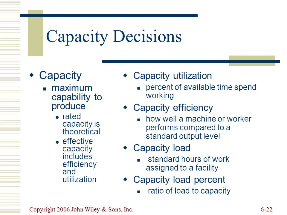 Copyright 2006 John Wiley & Sons, Inc.6-22 Capacity Decisions   Capacity maximum capability to produce rated capacity is theoretical effective capacity includes efficiency and utilization   Capacity utilization percent of available time spend working   Capacity efficiency how well a machine or worker performs compared to a standard output level   Capacity load standard hours of work assigned to a facility   Capacity load percent ratio of load to capacity