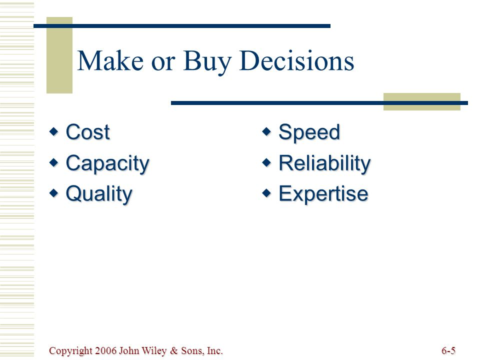 Copyright 2006 John Wiley & Sons, Inc.6-5 Make or Buy Decisions  Cost  Capacity  Quality  Speed  Reliability  Expertise