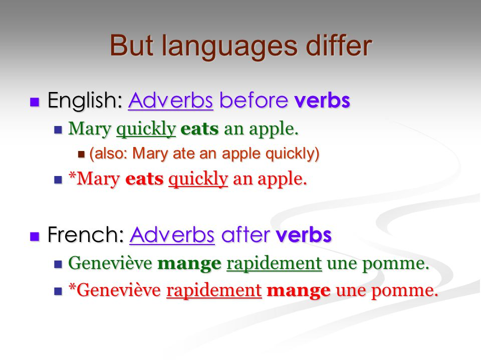 But languages differ English: Adverbs before verbs English: Adverbs before verbs Mary quickly eats an apple. Mary quickly eats an apple. (also: Mary a