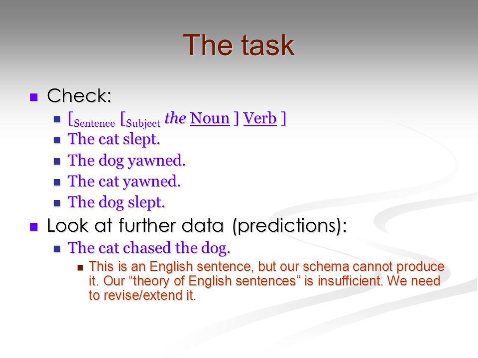 The task Check: Check: [ Sentence [ Subject the Noun ] Verb ] [ Sentence [ Subject the Noun ] Verb ] The cat slept. The cat slept. The dog yawned. The