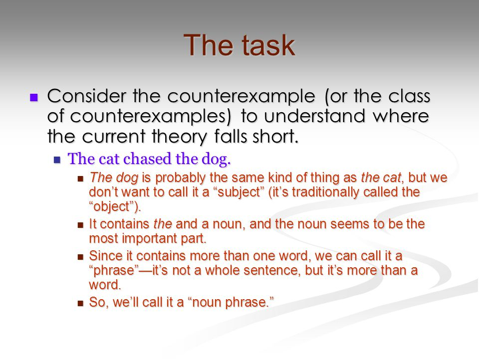 The task Consider the counterexample (or the class of counterexamples) to understand where the current theory falls short. Consider the counterexample