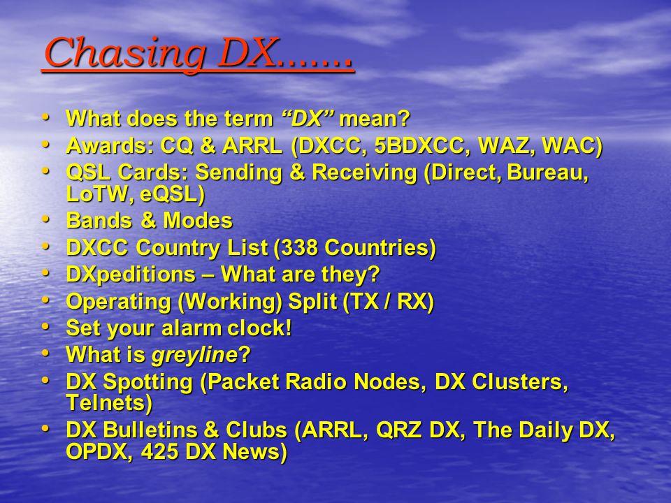 DX Spotting…..