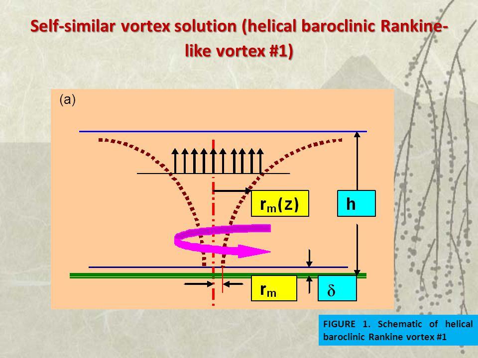 Self-similar vortex solution (helical baroclinic Rankine- like vortex #1) (a) FIGURE 1. Schematic of helical baroclinic Rankine vortex #1