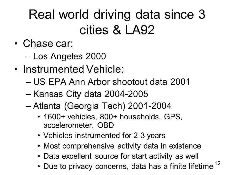 15 Real world driving data since 3 cities & LA92 Chase car: –Los Angeles 2000 Instrumented Vehicle: –US EPA Ann Arbor shootout data 2001 –Kansas City