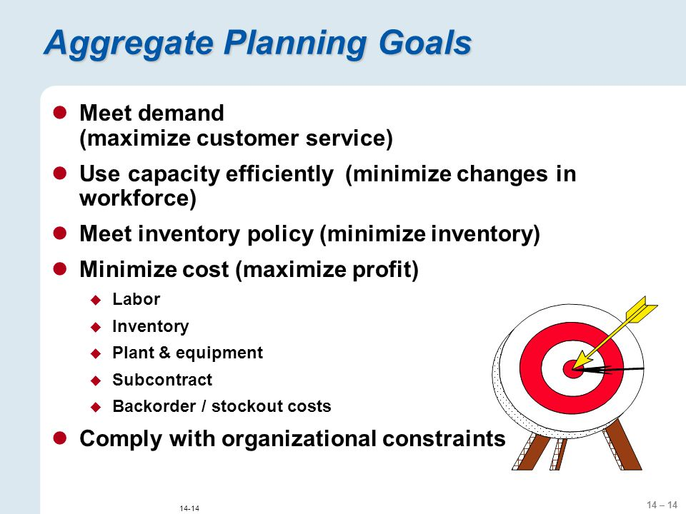 14 – 14 14-14 Meet demand (maximize customer service) Use capacity efficiently (minimize changes in workforce) Meet inventory policy (minimize inventory) Minimize cost (maximize profit)  Labor  Inventory  Plant & equipment  Subcontract  Backorder / stockout costs Comply with organizational constraints Aggregate Planning Goals