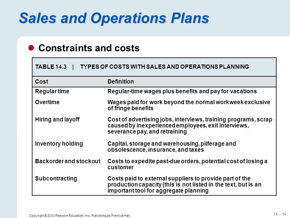 14 – 16 Copyright © 2010 Pearson Education, Inc. Publishing as Prentice Hall. Sales and Operations Plans Constraints and costs TABLE 14.3 | TYPES OF C
