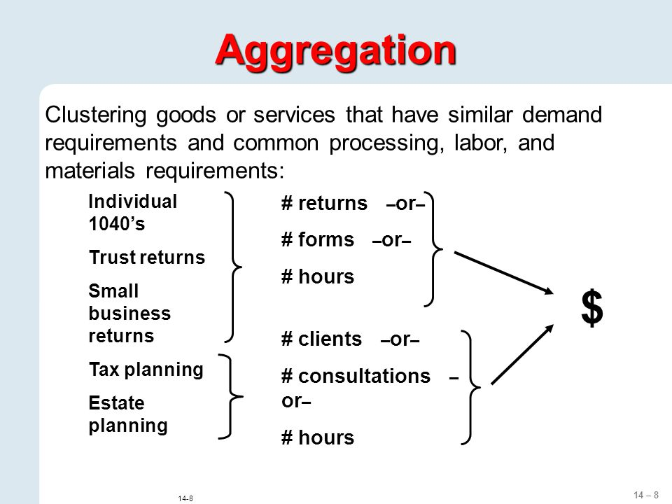 14 – 8 14-8Aggregation Clustering goods or services that have similar demand requirements and common processing, labor, and materials requirements: In