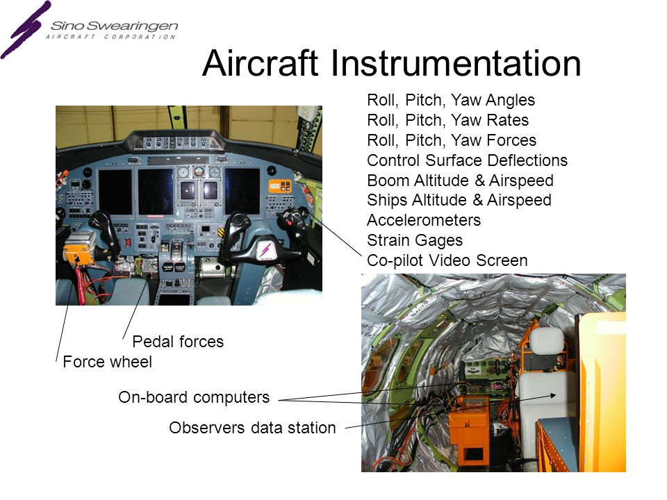 Aircraft Instrumentation Pedal forces Force wheel On-board computers Observers data station Roll, Pitch, Yaw Angles Roll, Pitch, Yaw Rates Roll, Pitch, Yaw Forces Control Surface Deflections Boom Altitude & Airspeed Ships Altitude & Airspeed Accelerometers Strain Gages Co-pilot Video Screen