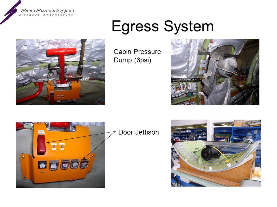 Egress System Cabin Pressure Dump (6psi) Door Jettison