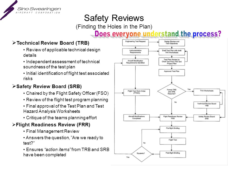 Test Hazard Analysis Defines Pilot Experience Required to Fly the Test Test Category A B C Pilot Experience Sr.