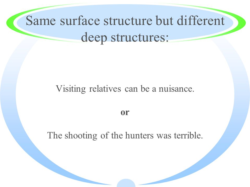 Same surface structure but different deep structures: Visiting relatives can be a nuisance. or The shooting of the hunters was terrible.