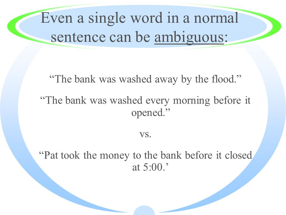 Even a single word in a normal sentence can be ambiguous: The bank was washed away by the flood. The bank was washed every morning before it opened. vs.