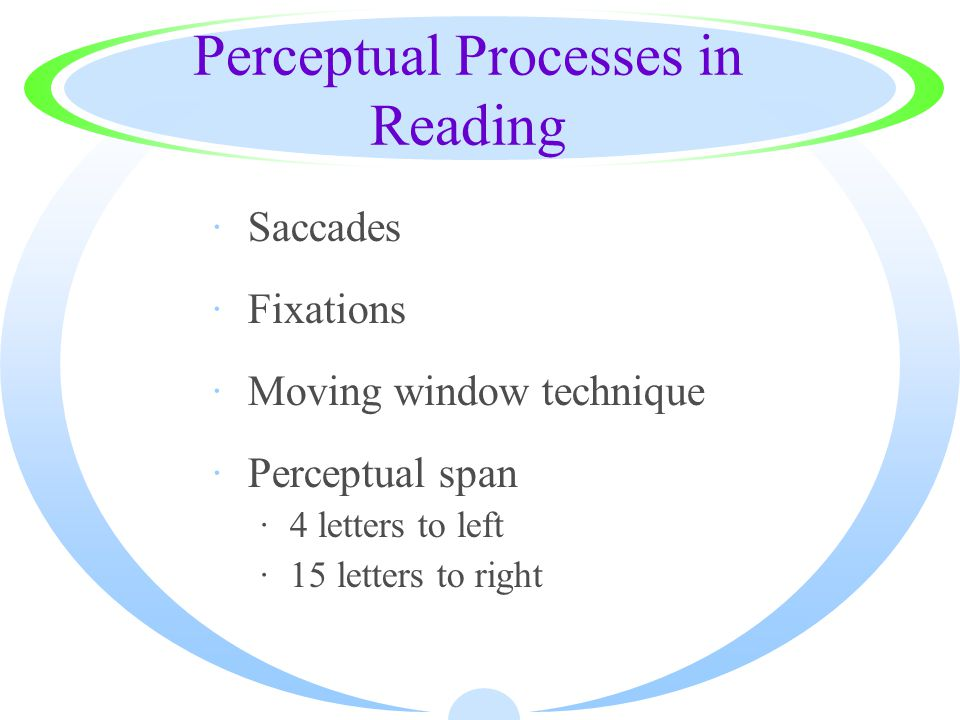 Perceptual Processes in Reading ·Saccades ·Fixations ·Moving window technique ·Perceptual span ·4 letters to left ·15 letters to right
