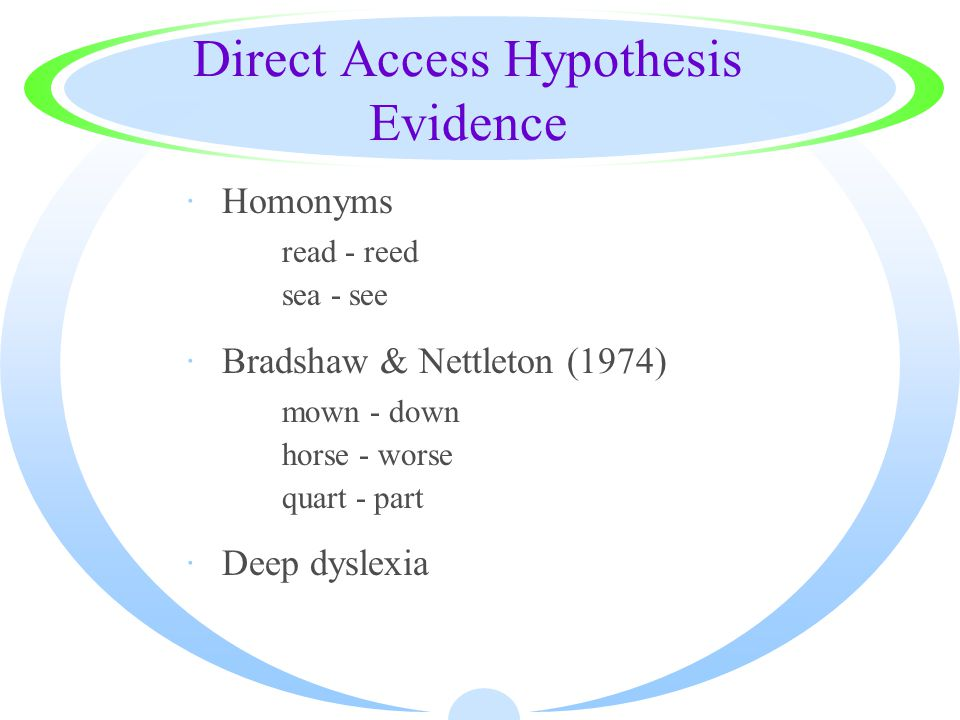 Direct Access Hypothesis Evidence ·Homonyms read - reed sea - see ·Bradshaw & Nettleton (1974) mown - down horse - worse quart - part ·Deep dyslexia