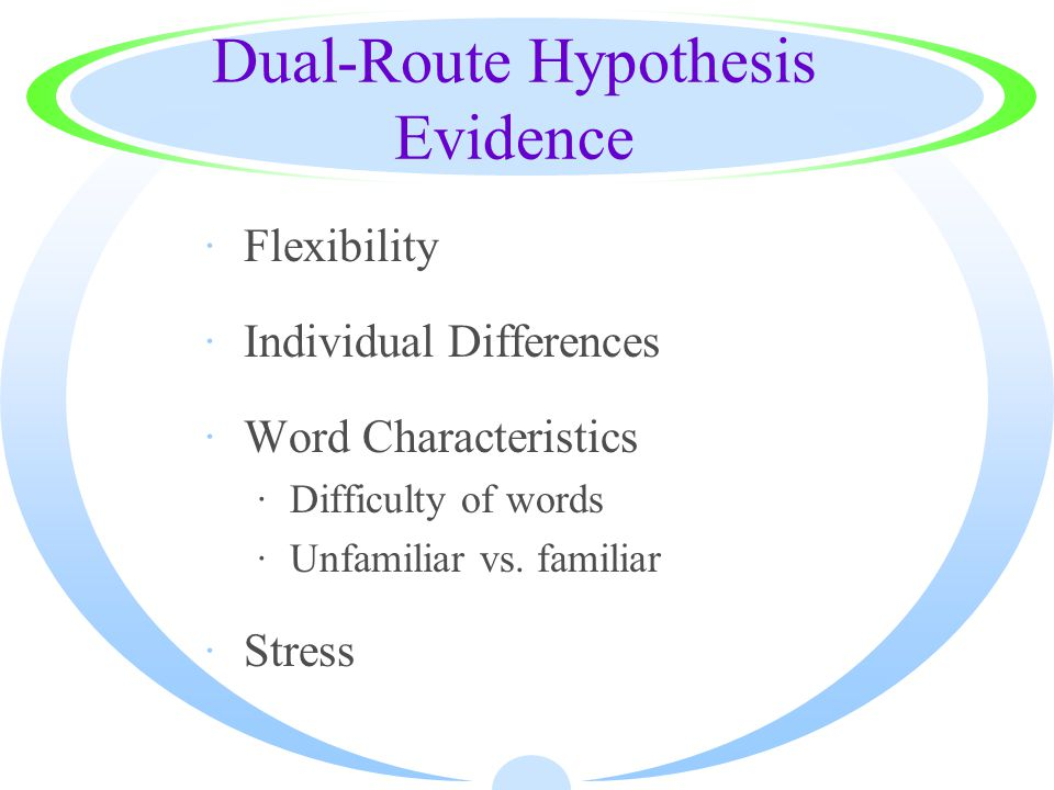 Dual-Route Hypothesis Evidence ·Flexibility ·Individual Differences ·Word Characteristics ·Difficulty of words ·Unfamiliar vs. familiar ·Stress