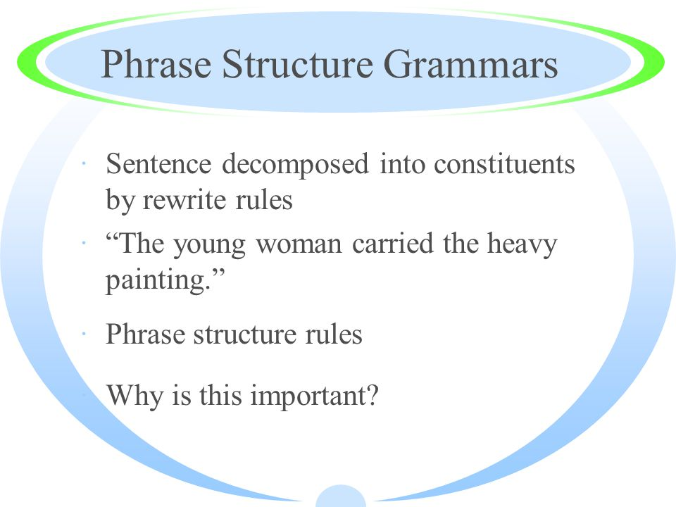 Phrase Structure Grammars ·Sentence decomposed into constituents by rewrite rules · The young woman carried the heavy painting. ·Phrase structure rules ·Why is this important