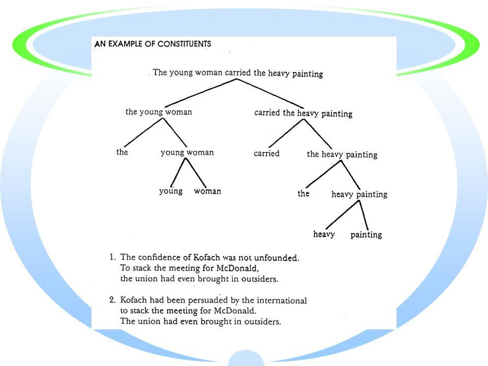 Constituent Structures