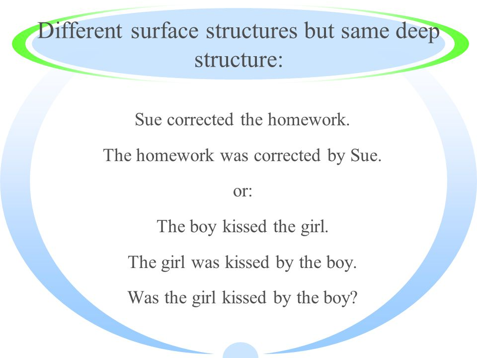 Different surface structures but same deep structure: Sue corrected the homework.
