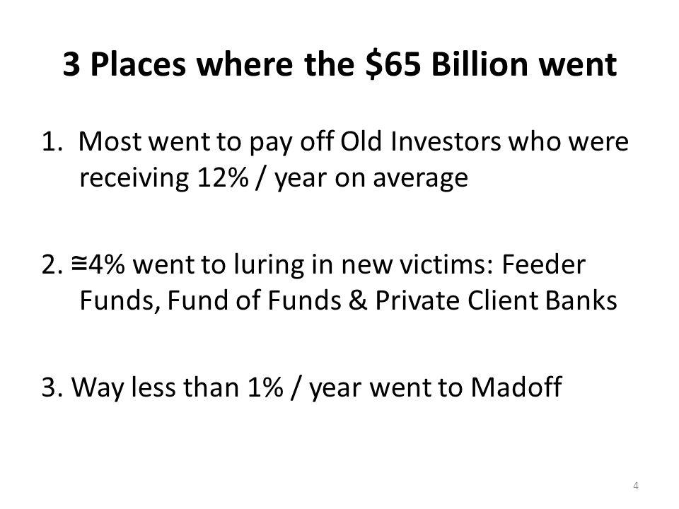 3 Places where the $65 Billion went 1.
