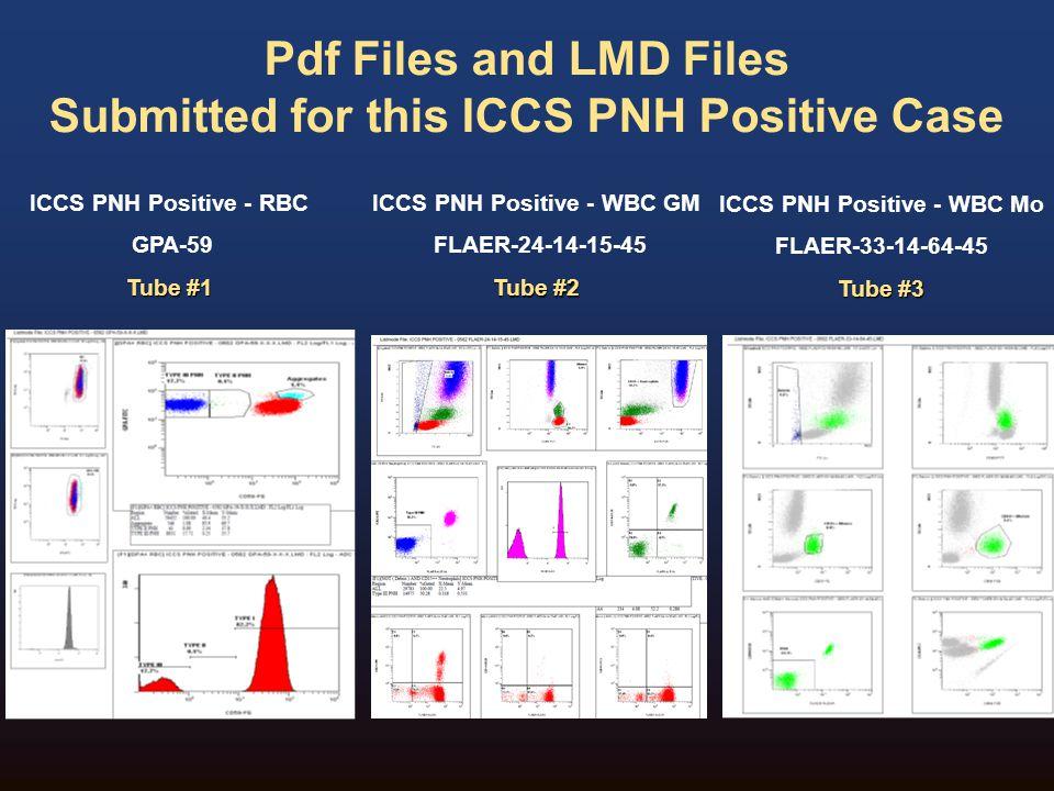 PNH Testing – WBC Panel Granulocytes and Monocytes: Granulocytes and Monocytes: FLAER - CD24 - CD14* - CD15 - CD45 Monocytes only (Reflex): Monocytes only (Reflex): FLAER - CD33** - CD14 - CD64** - CD45