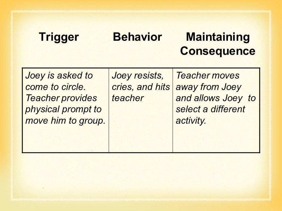 Trigger Behavior Maintaining Consequence Joey is asked to come to circle.