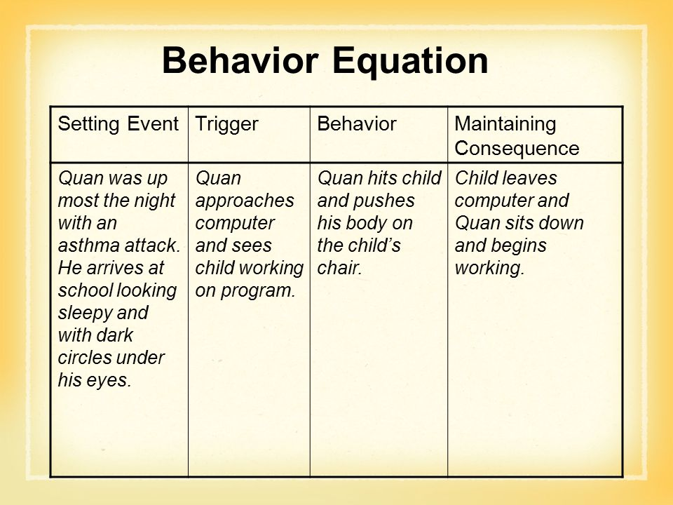 Behavior Equation Setting EventTriggerBehaviorMaintaining Consequence Quan was up most the night with an asthma attack.