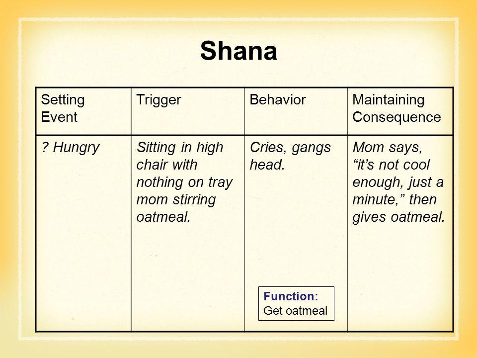 Shana Setting Event TriggerBehaviorMaintaining Consequence .