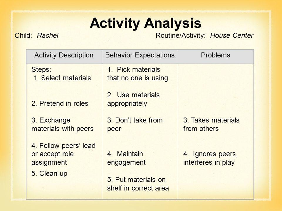 Activity Analysis Child: RachelRoutine/Activity: House Center Activity DescriptionBehavior ExpectationsProblems Steps: 1.