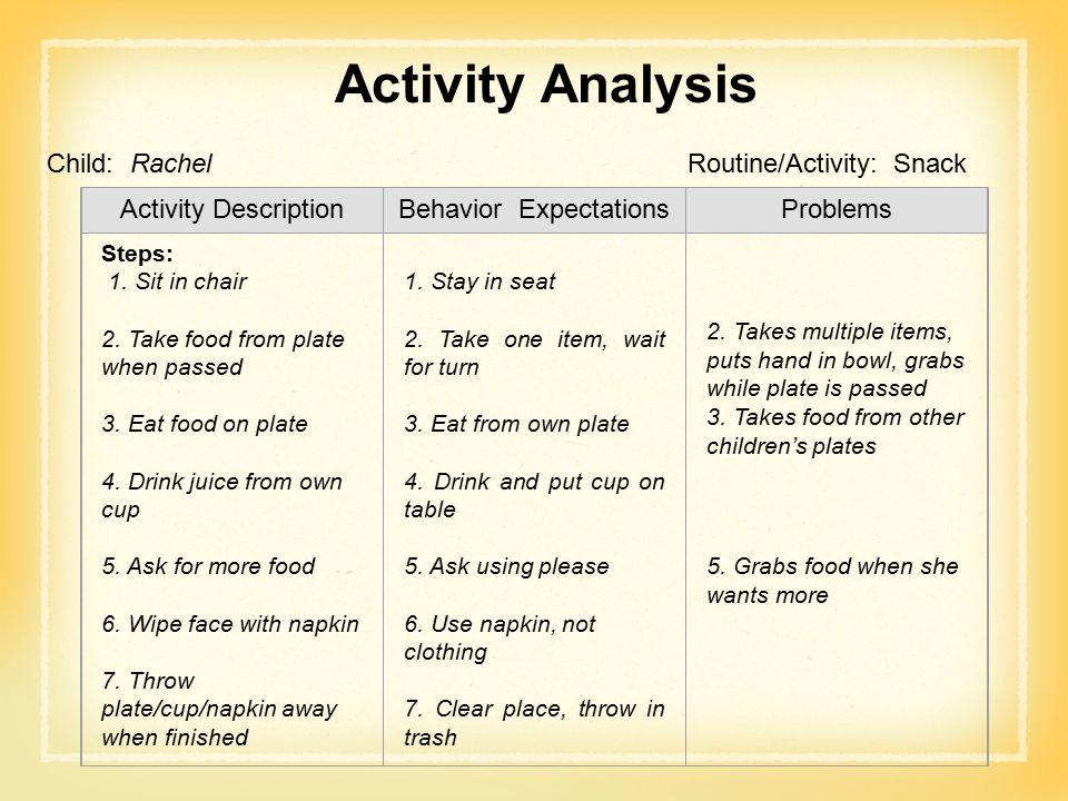 Activity Analysis Child: RachelRoutine/Activity: Snack Activity DescriptionBehavior ExpectationsProblems Steps: 1.