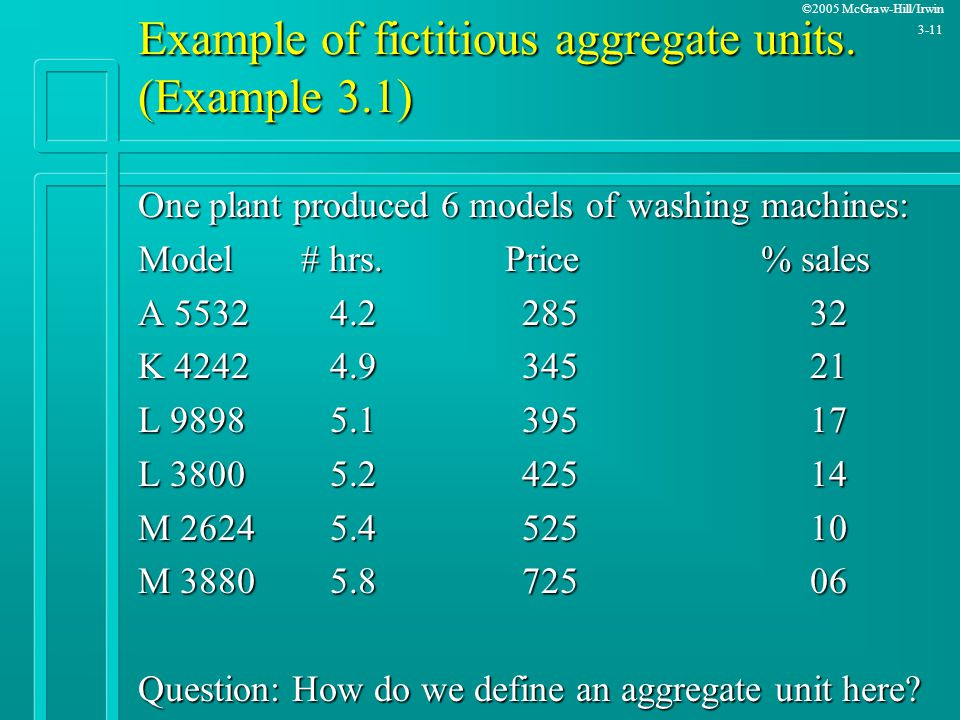 ©2005 McGraw-Hill/Irwin 3-11 Example of fictitious aggregate units. (Example 3.1) One plant produced 6 models of washing machines: Model # hrs. Price
