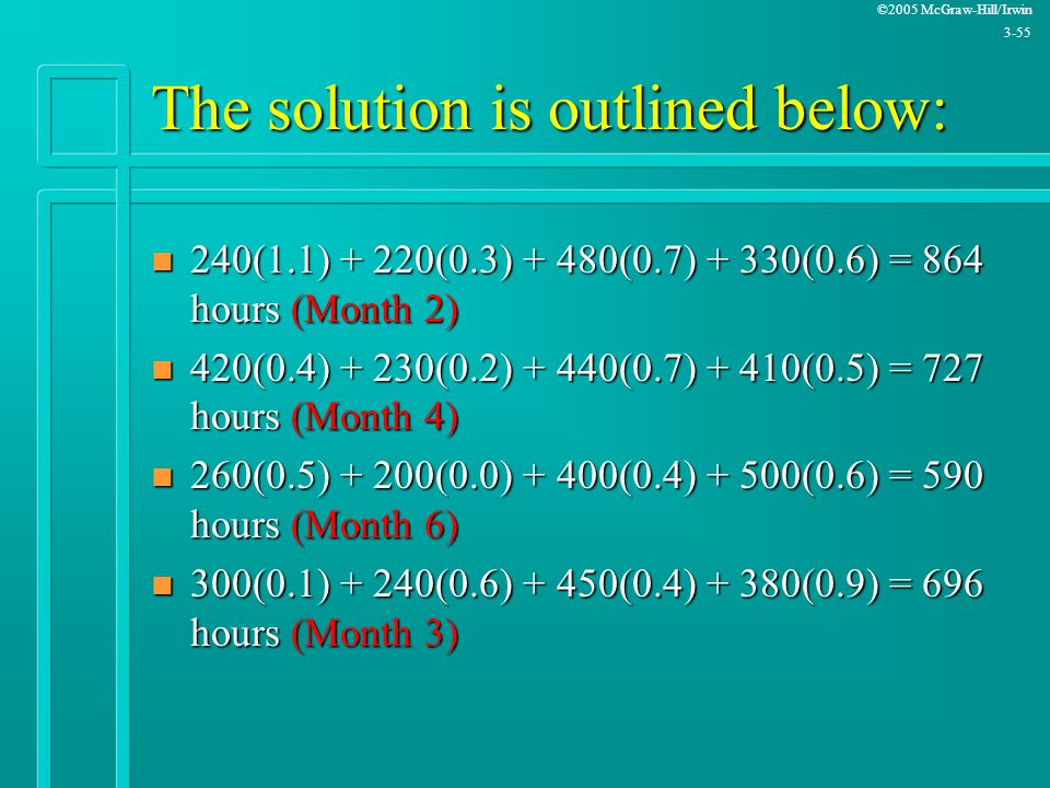 ©2005 McGraw-Hill/Irwin 3-55 The solution is outlined below: n 240(1.1) + 220(0.3) + 480(0.7) + 330(0.6) = 864 hours (Month 2) n 420(0.4) + 230(0.2) +