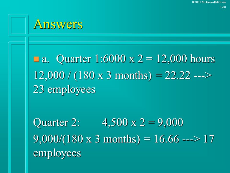 ©2005 McGraw-Hill/Irwin 3-60 Answers n a.Quarter 1:6000 x 2 = 12,000 hours 12,000 / (180 x 3 months) = 22.22 ---> 23 employees Quarter 2:4,500 x 2 = 9