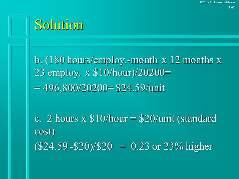 ©2005 McGraw-Hill/Irwin 3-61 Solution b. (180 hours/employ.-month x 12 months x 23 employ. x $10/hour)/20200= = 496,800/20200= $24.59/unit c. 2 hours