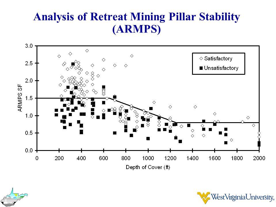Analysis of Retreat Mining Pillar Stability (ARMPS)