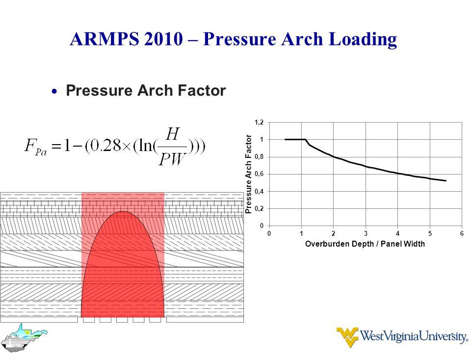  Pressure Arch Factor