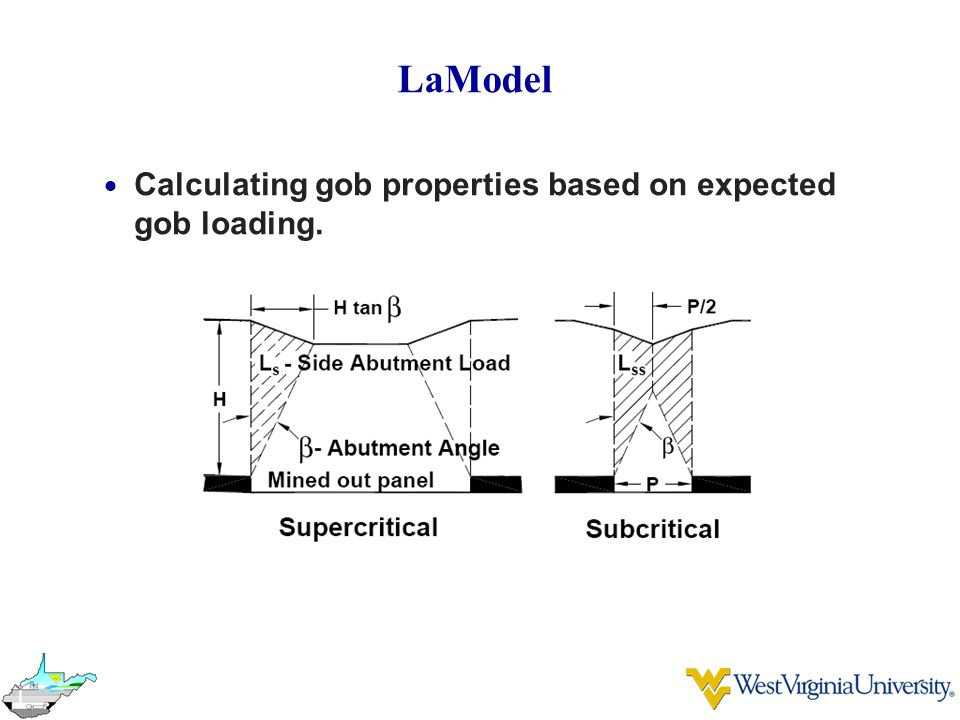 LaModel  Calculating gob properties based on expected gob loading.