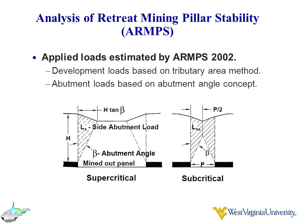Analysis of Retreat Mining Pillar Stability (ARMPS)  Applied loads estimated by ARMPS 2002.
