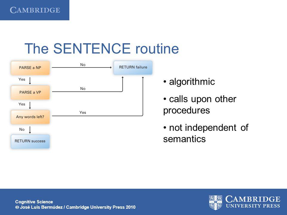 Cognitive Science  José Luis Bermúdez / Cambridge University Press 2010 The SENTENCE routine algorithmic calls upon other procedures not independent of semantics