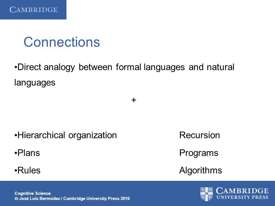 Cognitive Science  José Luis Bermúdez / Cambridge University Press 2010 Connections Direct analogy between formal languages and natural languages + Hierarchical organization Recursion PlansPrograms RulesAlgorithms