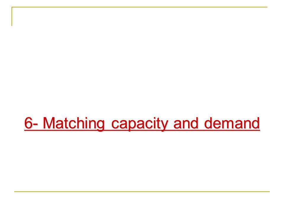 6- Matching capacity and demand