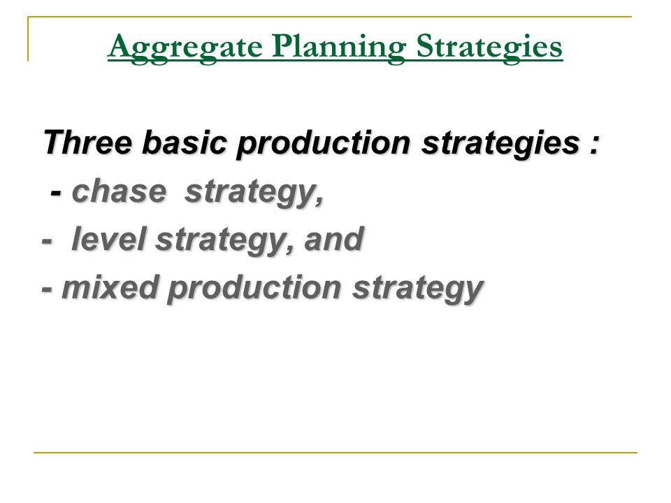 Aggregate Planning Strategies Three basic production strategies : - chase strategy, - chase strategy, - level strategy, and - mixed production strateg