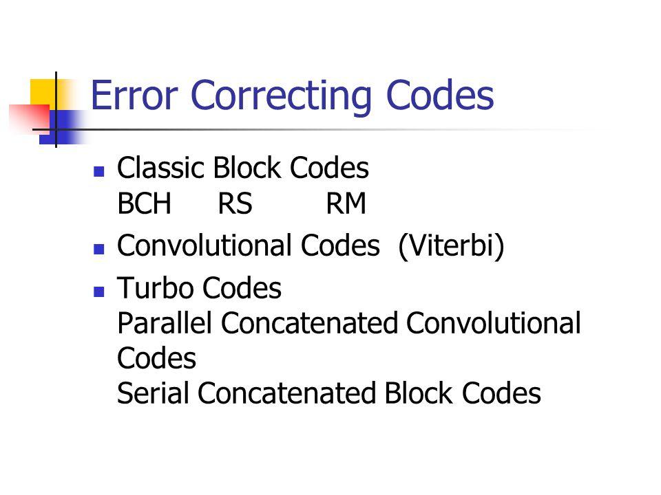 Block Turbo Coding