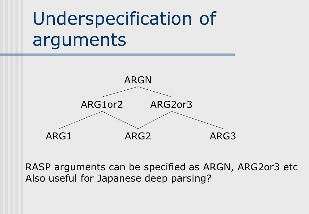 Semantics from RASP RASP: robust, domain-independent, statistical parsing (Briscoe and Carroll) can't produce conventional semantics because no subcategorization can sometimes identify arguments: S -> NP VP NP supplies ARG1 for V partial identification: VP -> V NP S -> NP S NP might be ARG2 or ARG3