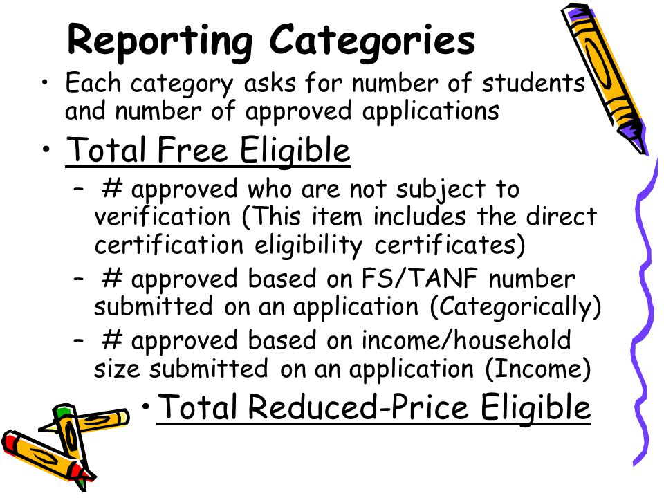 Reporting Categories Each category asks for number of students and number of approved applications Total Free Eligible – # approved who are not subject to verification (This item includes the direct certification eligibility certificates) – # approved based on FS/TANF number submitted on an application (Categorically) – # approved based on income/household size submitted on an application (Income) Total Reduced-Price Eligible