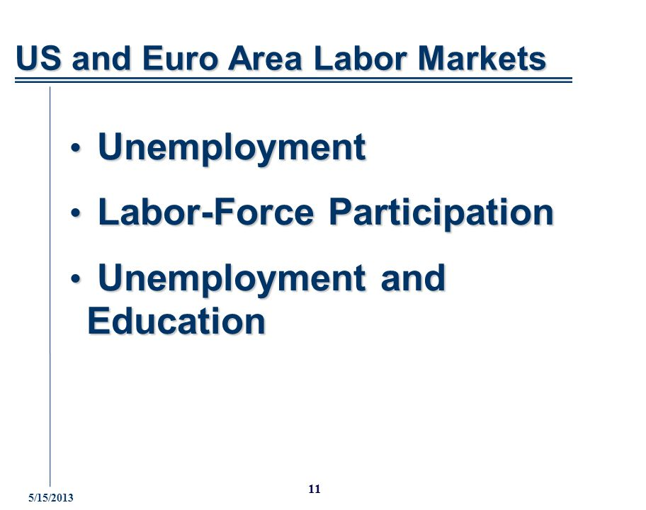 5/15/2013 11 Unemployment Unemployment Labor-Force Participation Labor-Force Participation Unemployment and Education Unemployment and Education US and Euro Area Labor Markets